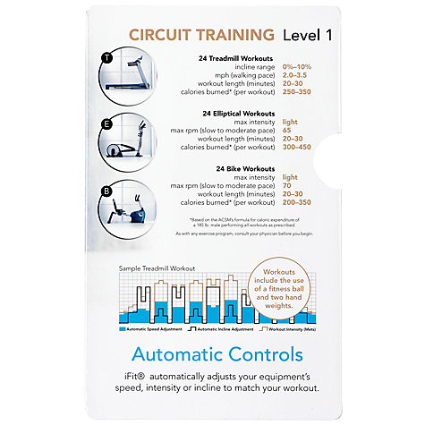 Buy iFit Circuit Training SD Card, Level 1 Online at johnlewis.com
