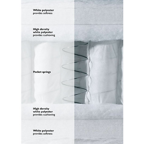 Buy John Lewis The Basics Pocket Mattress, Kingsize Online at johnlewis.com