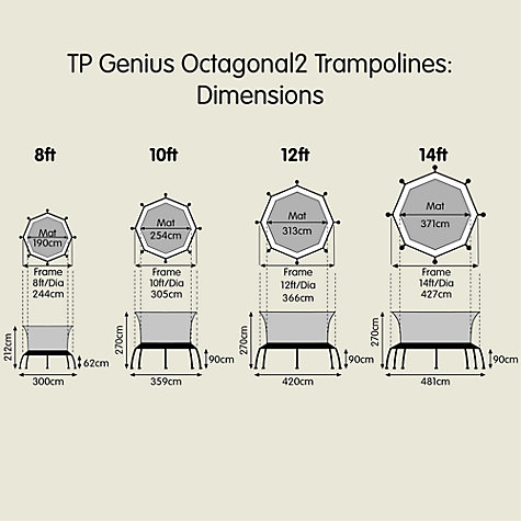 Buy TP228 Genius Octagonal SurroundSafe