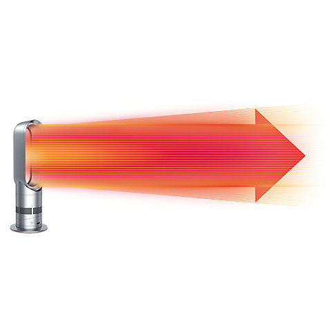 Buy Dyson AM05 Hot & Cool™ Fan Heater Online at johnlewis.com