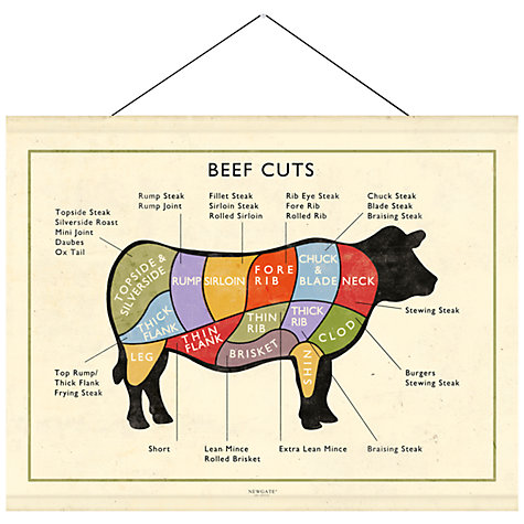 Buy Newgate Beef Cuts Canvas Banner, 76 x 98cm Online at johnlewis.com