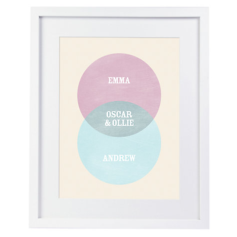 Buy Modo Creative Personalised Venn Diagram Framed Print, 51 x 40.5cm Online at johnlewis.com