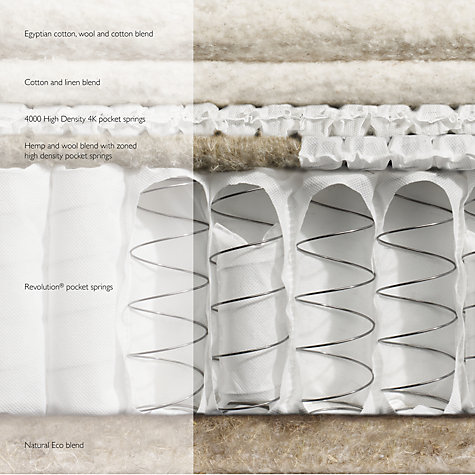 Softest Mattresses In The Market Buy John Lewis Natural Collection 6000 Egyptian Cotton Pocket Spring ...