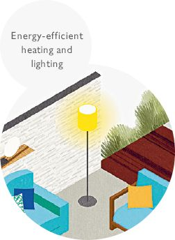 Energy-efficient heating and lighting