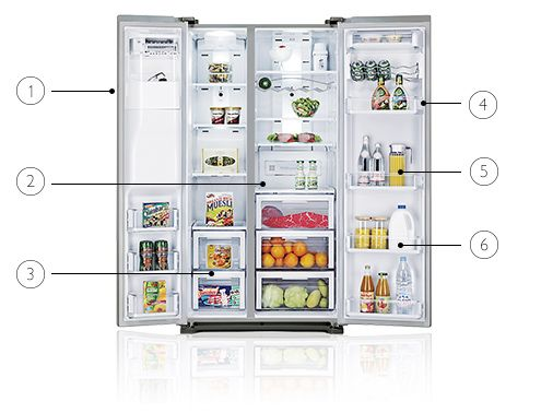 Samsung RSG5UURS American Style Fridge Freezer 865 55310 £1,099.99 5-year warranty included