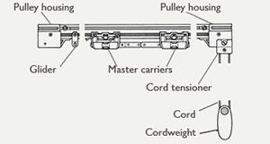 Curtain tracks buying guide