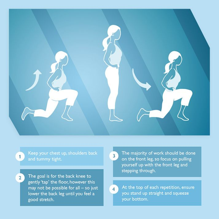 lunges diagram