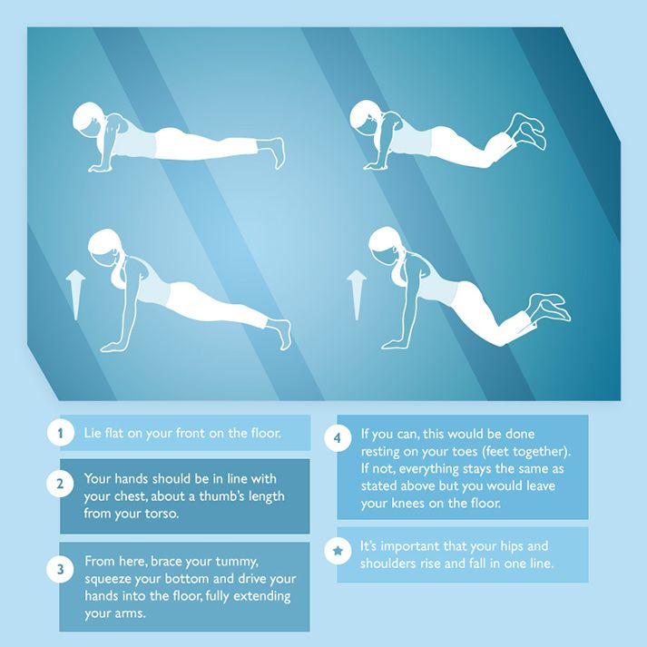 pushups diagram