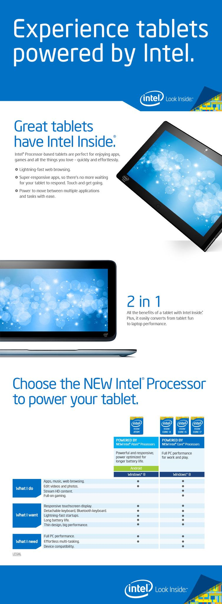 Experience tablets powered by Intel