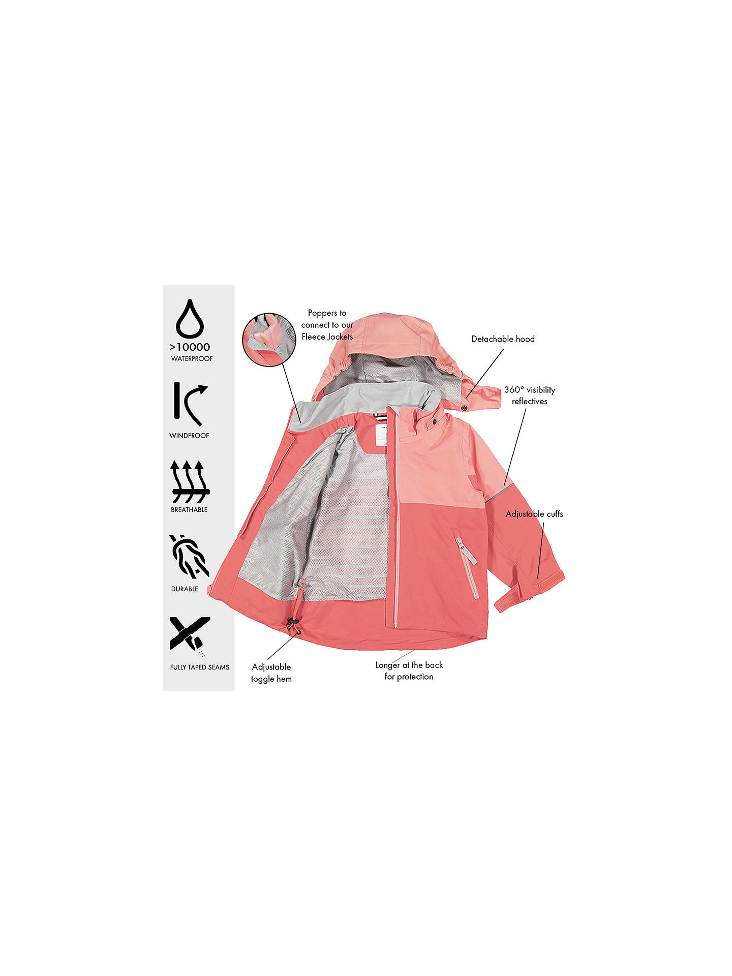 BuyPolarn O. Pyret Baby Waterproof Shell Coat, Faded Rose, 9-12 months Online at johnlewis.com