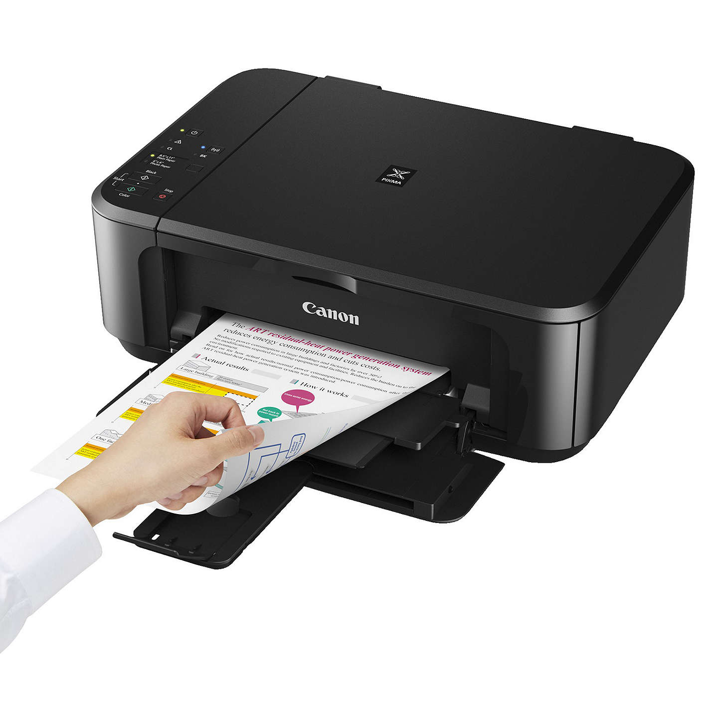 canon pixma mg3650 all in one wireless wi fi printer at john lewis. Black Bedroom Furniture Sets. Home Design Ideas