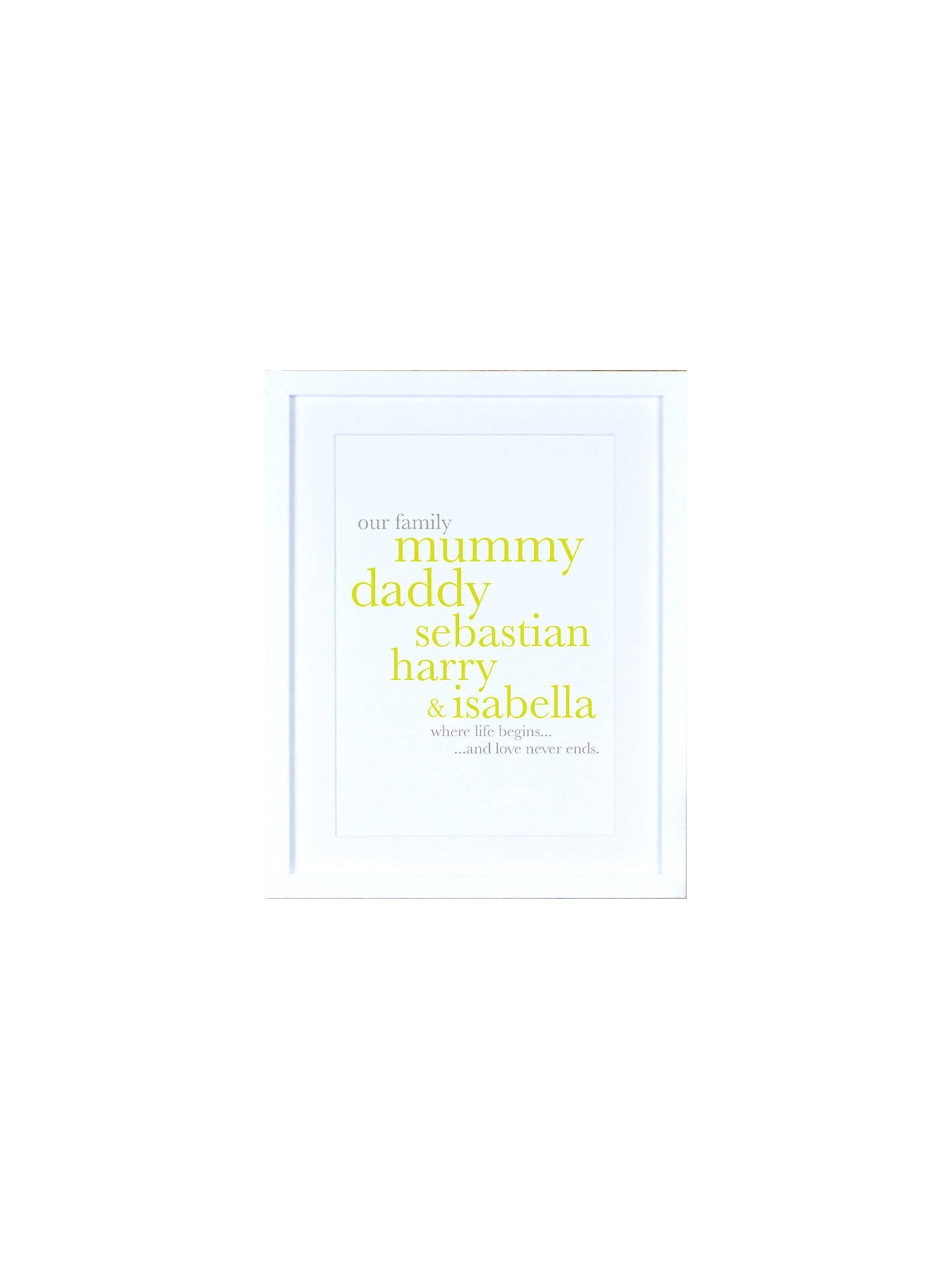Personalised Definition Of Mum Print: Personalised Where Life Begins Definition