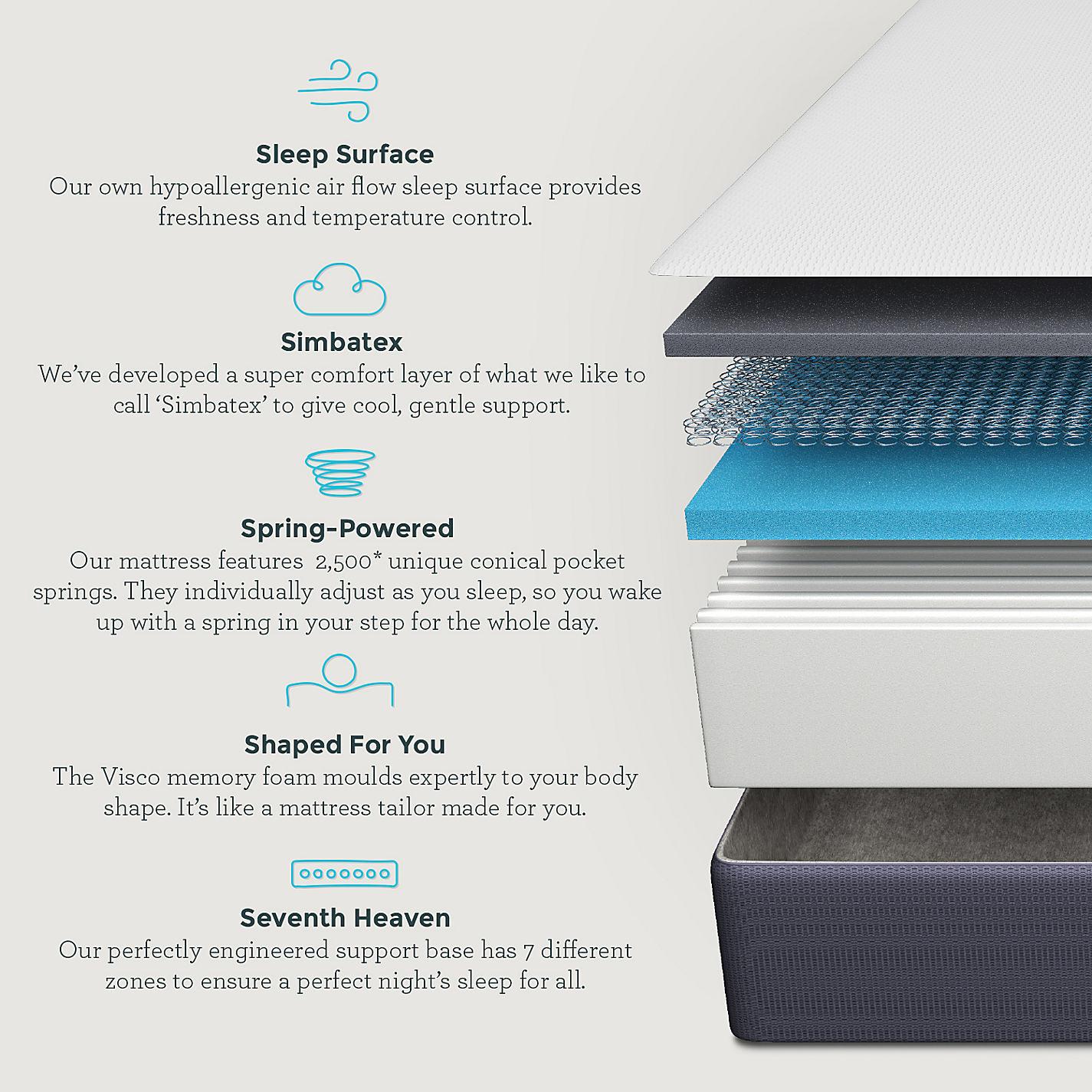 Simba Hybrid Memory Foam Pocket Spring Mattress Medium Super King Size Online At