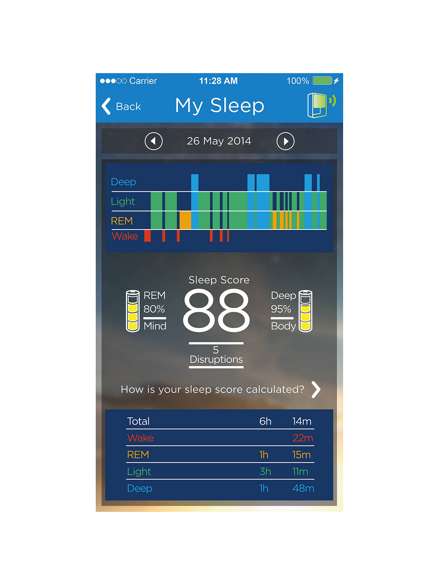 Buy S+ By Resmed Non-Contact Sleep Monitor Online at johnlewis.com