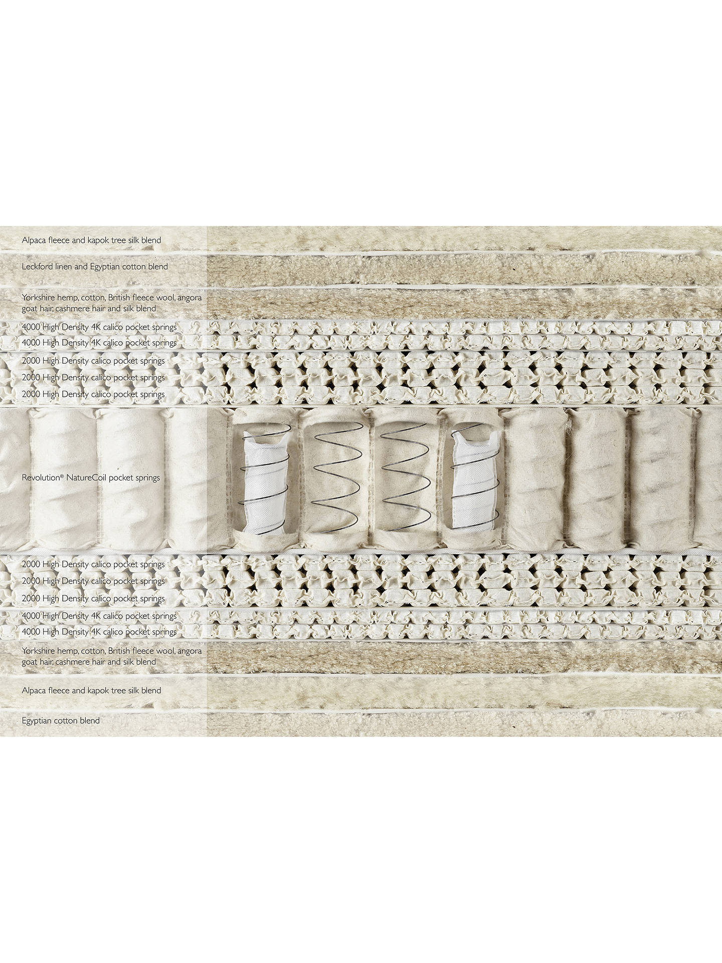 Buy John Lewis & Partners The Ultimate Collection Silk Pocket Spring Mattress, Medium, Double Online at johnlewis.com