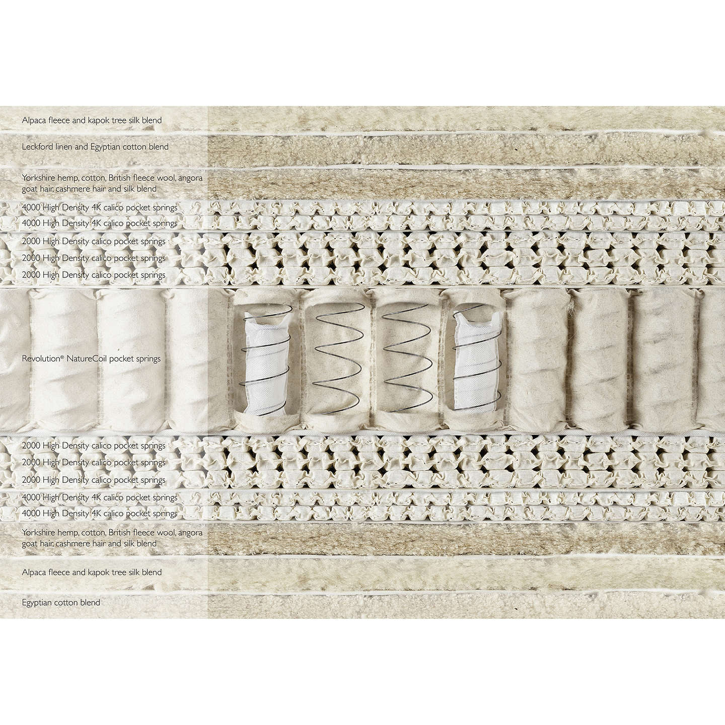 BuyJohn Lewis The Ultimate Collection Silk Pocket Spring Zip Link Mattress, Medium, Emperor Online at johnlewis.com