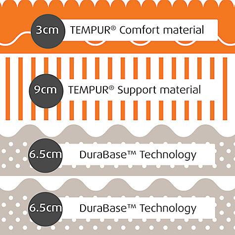 Tempur Contour Elite Memory Foam Mattress Firm Single Online At Johnlewis