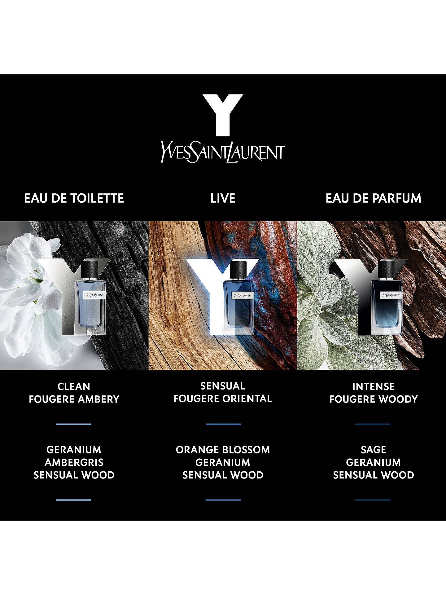 Buy Yves Saint Laurent Y For Men Eau de Toilette, 60ml Online at johnlewis.com