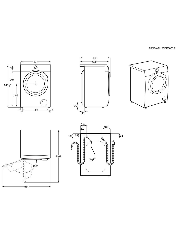 Габариты стиральных машин картинки