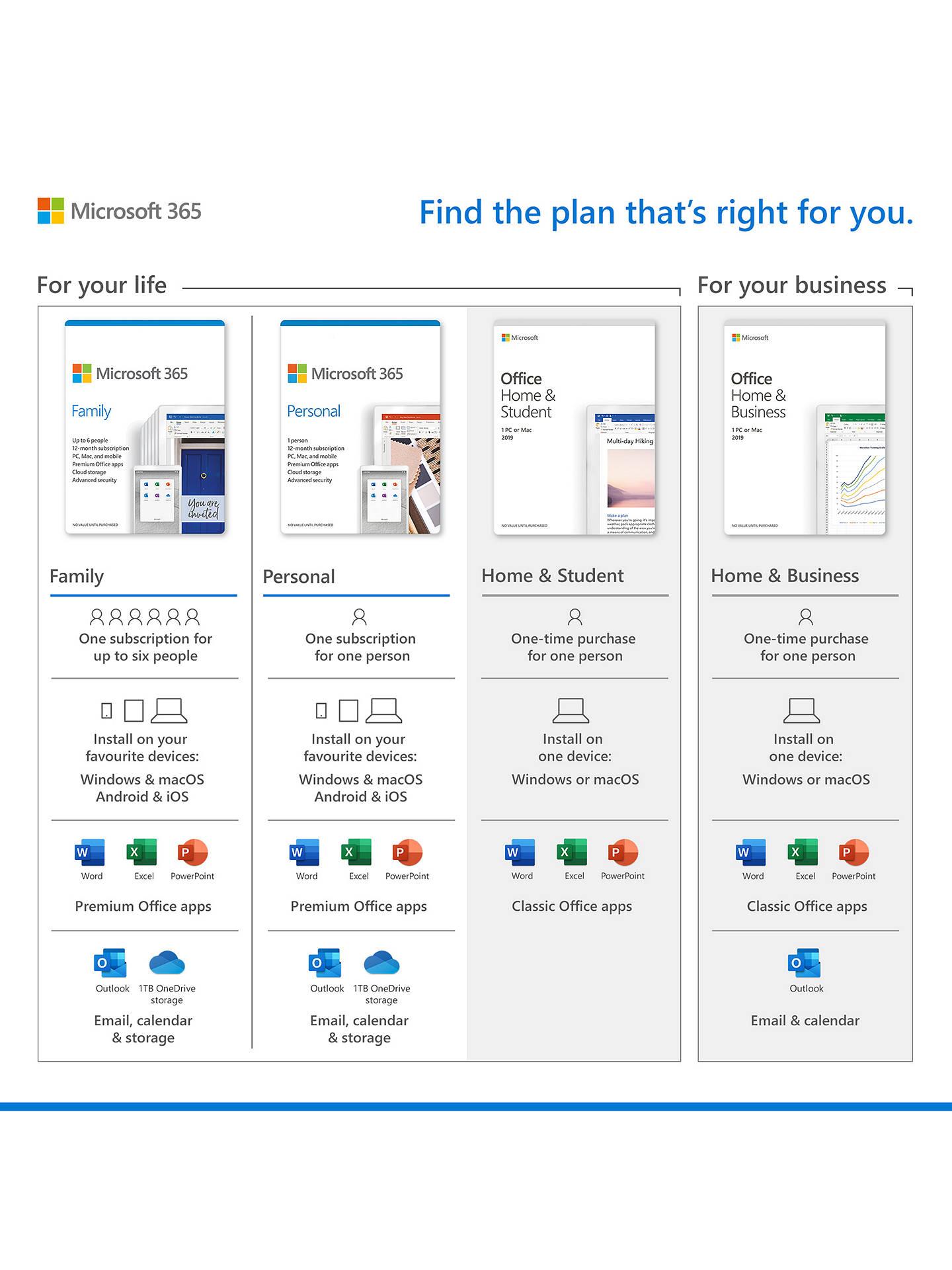 Microsoft 365 Family Office