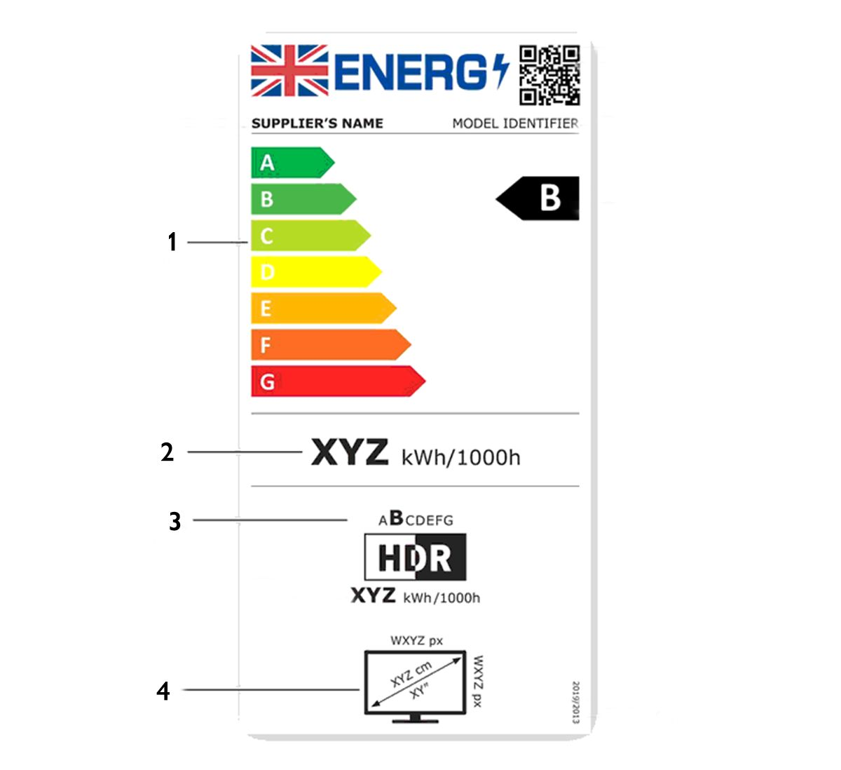 Televisions energy label