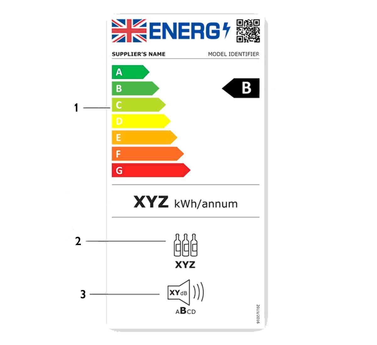 Wine storage energy label