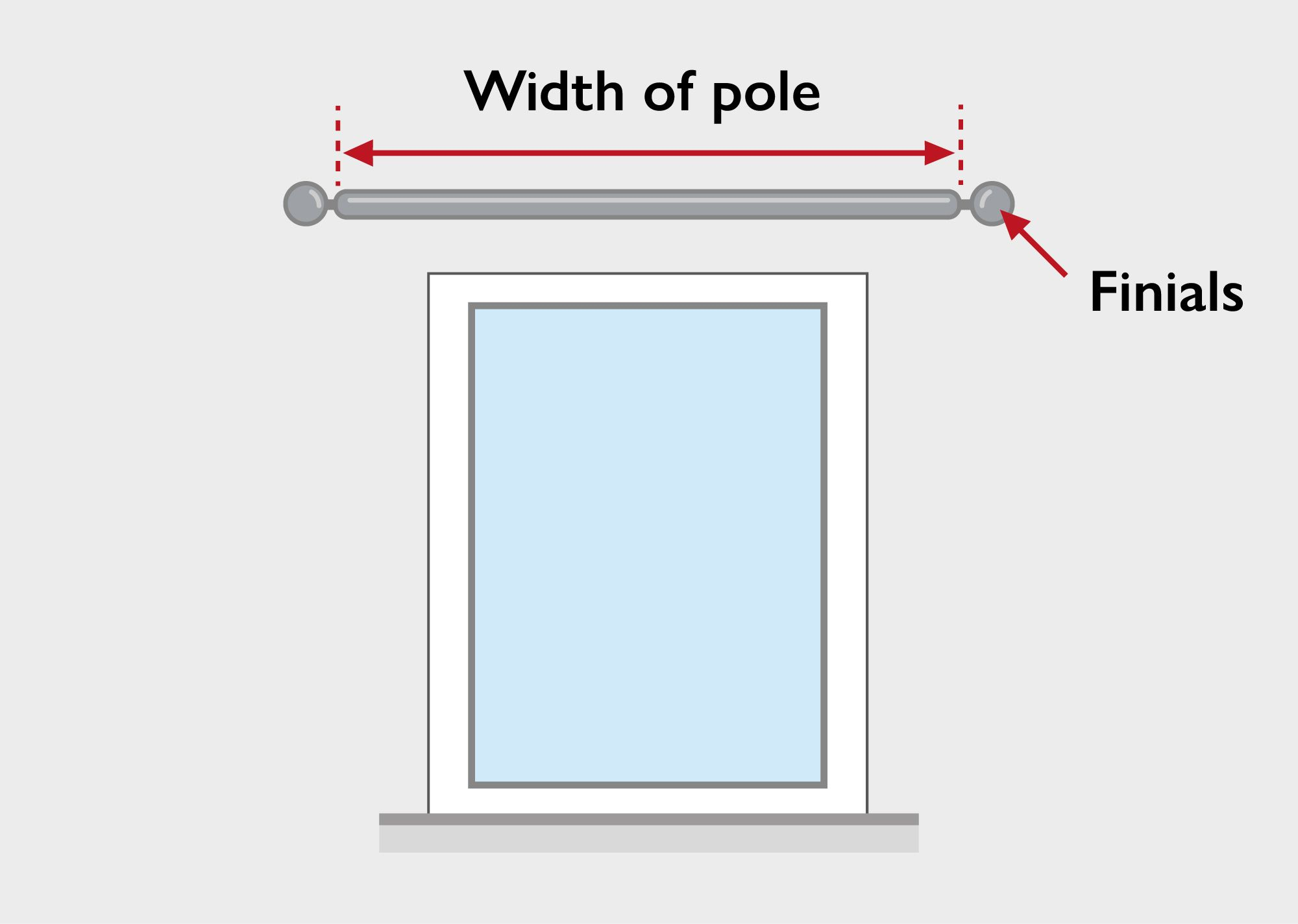 measuring the width of the curtain pole