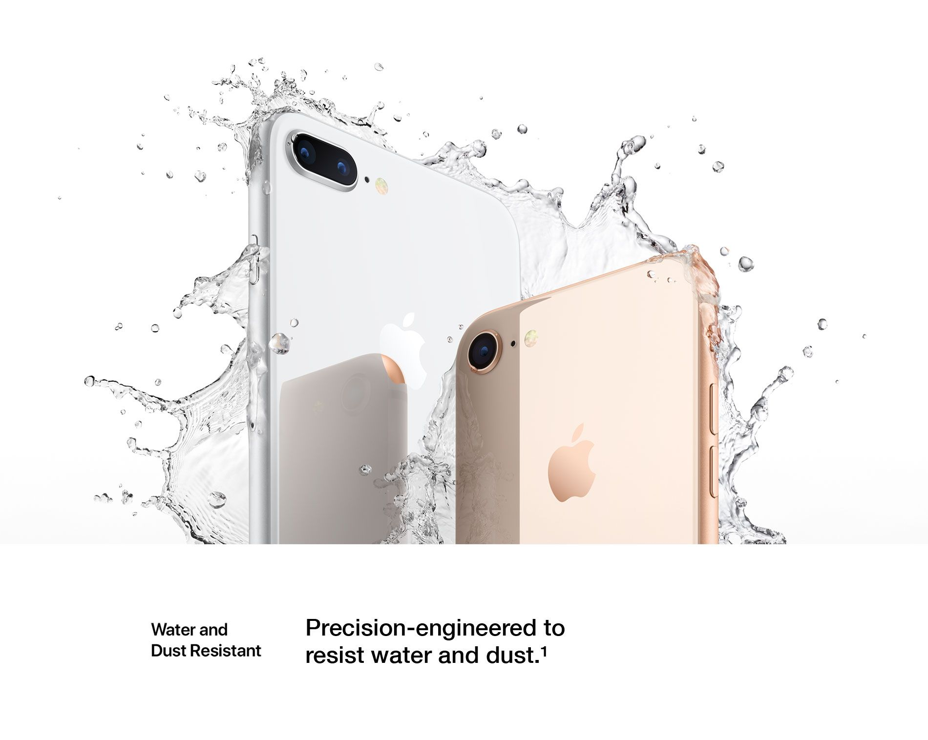 Water and Dust Resistant