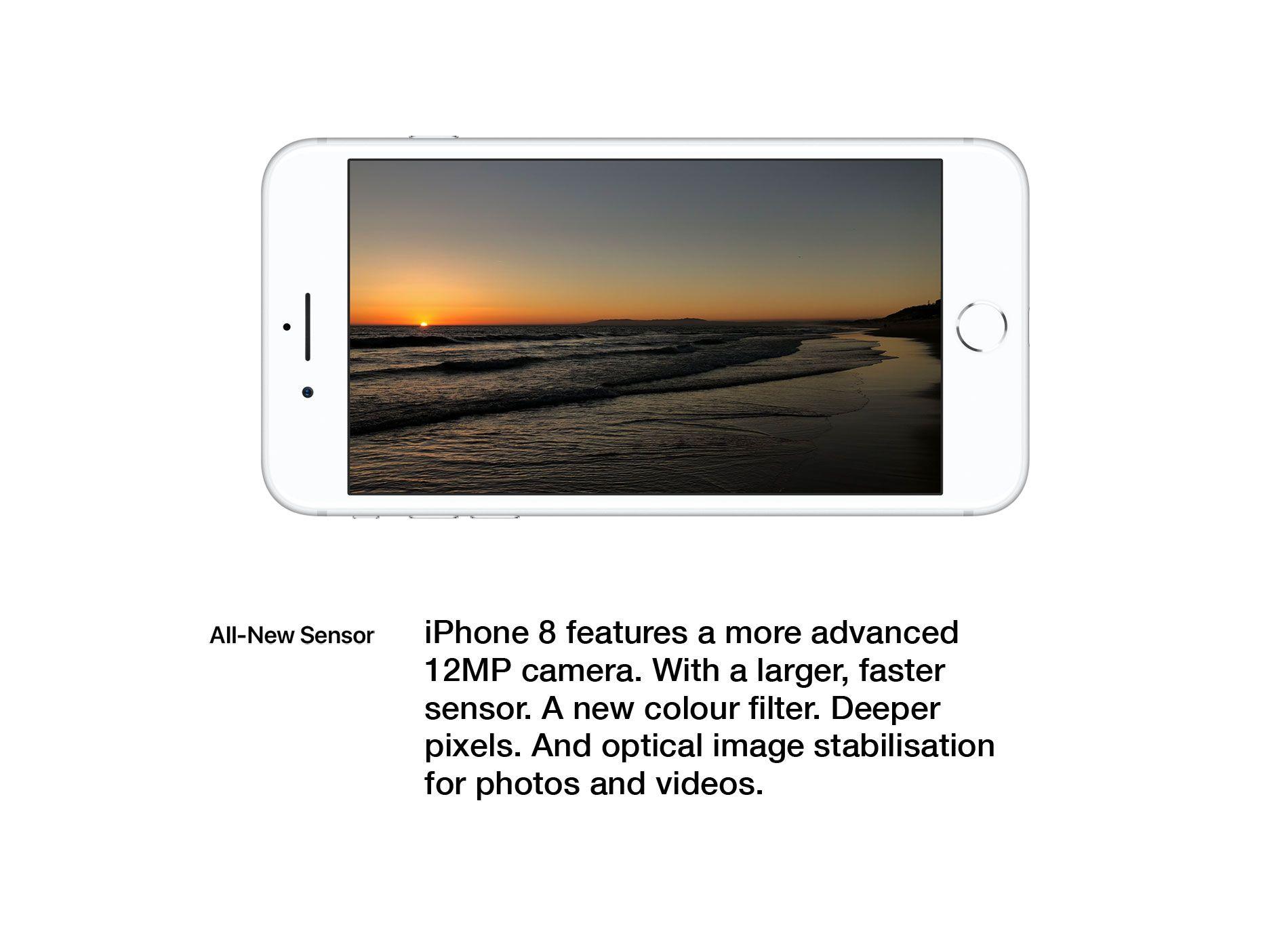 All-New Sensor