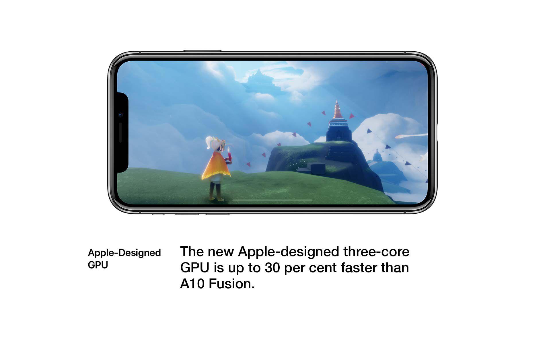 Apple-Designed GPU