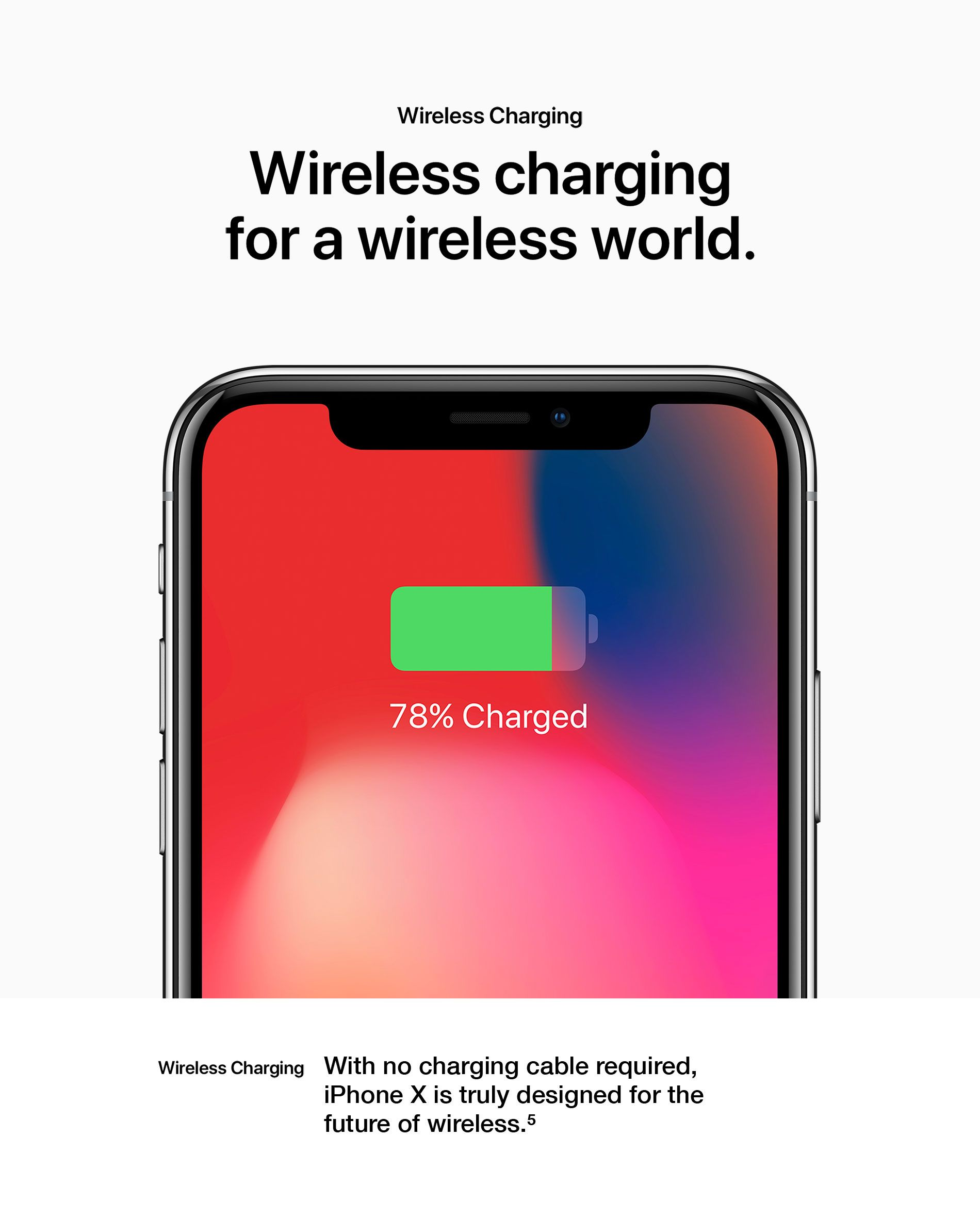 Wireless Charging - Wireless charging for a wireless world.