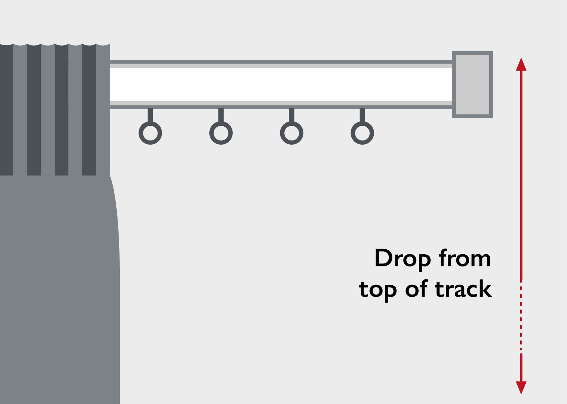 Measuring the drop for tracks