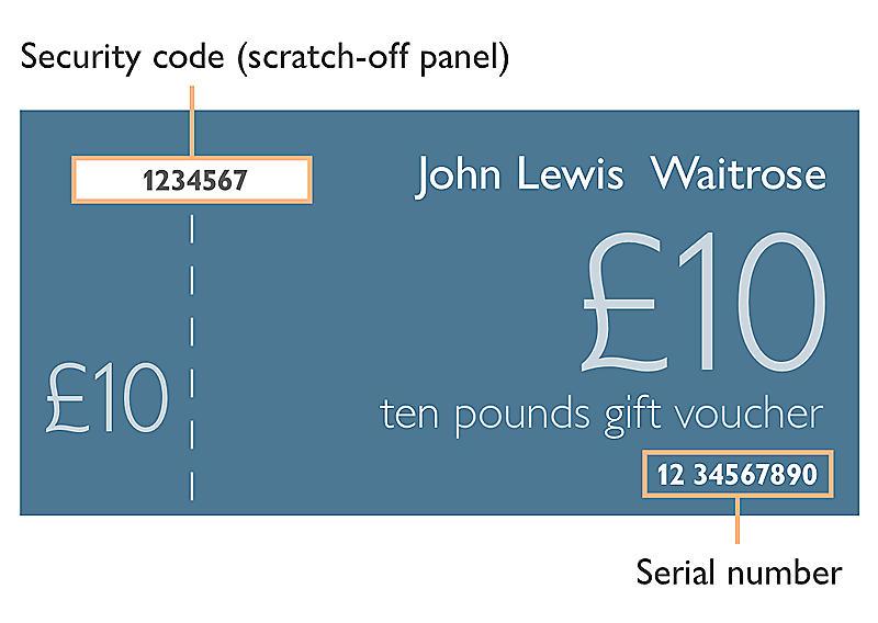 Gift vouchers | John Lewis