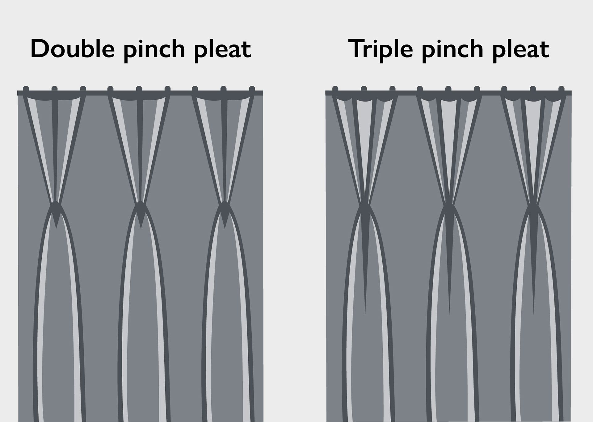 Double and triple pinch pleat