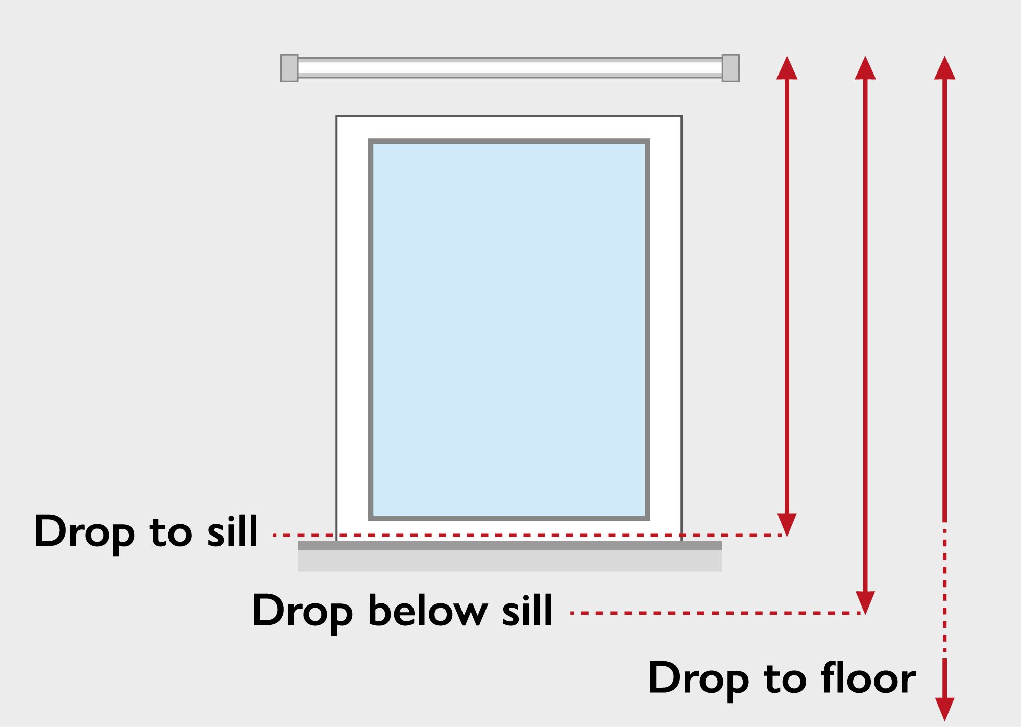 decide on the drop of the curtain