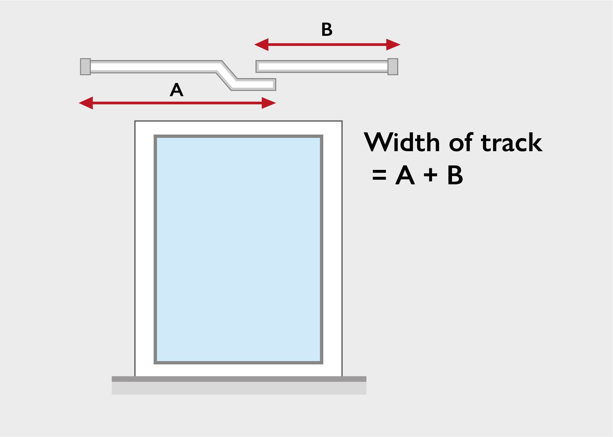 measuring of the curtain track